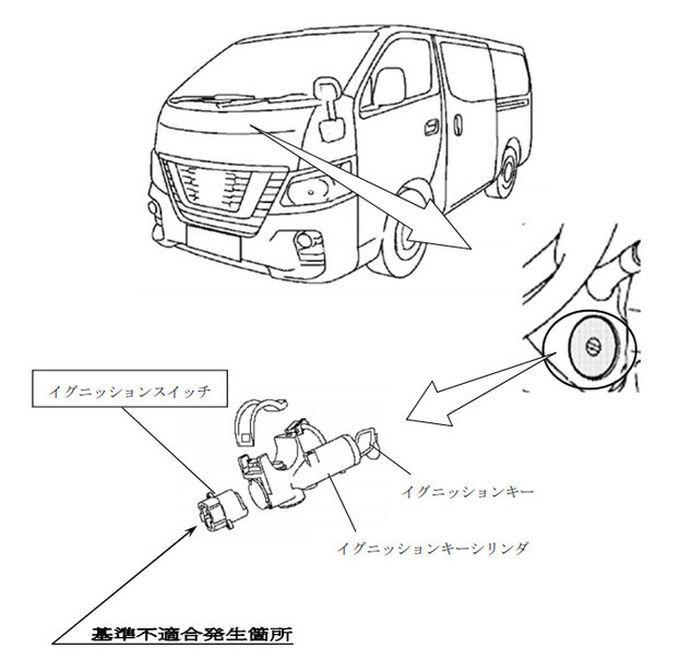 Nissan расширяет отзыв из-за замка зажигания