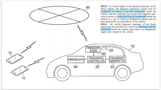 Автомобили Toyota будут отгонять угонщиков слезоточивым газом